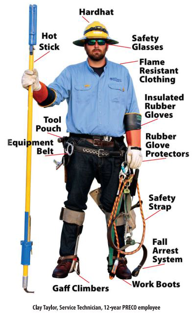Photo shows the safety gear that a lineman must wear